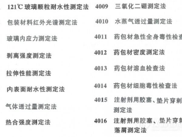 2020药典 | 药包材检测方法与仪器(一)