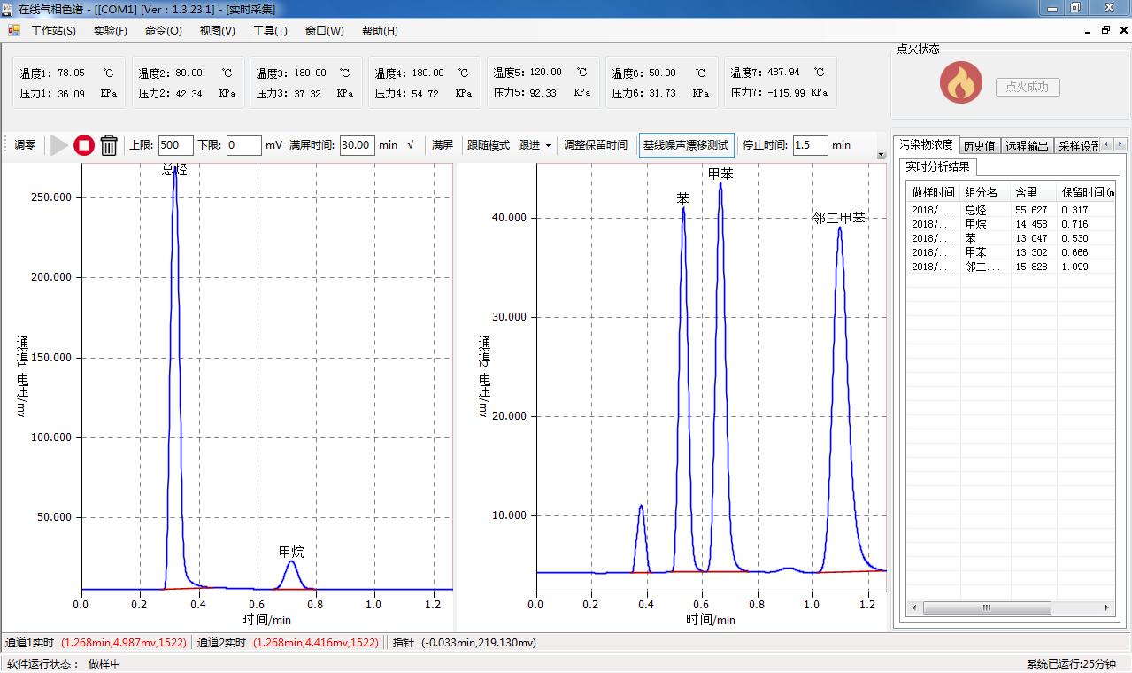 VOCs挥发性有机物监测系统