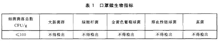YY/T 0969-2013《一次性使用医用口罩》环氧乙烷检测气相色谱仪