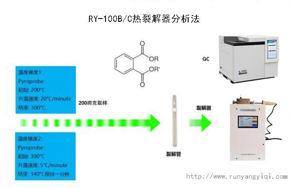 执行RoHS新标准解决方案—热裂解气相色谱仪测定电子产品邻苯二甲酸酯