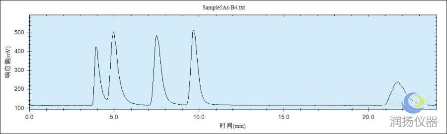 液相色谱仪的应用进展及用好HPLC的九大关键问题