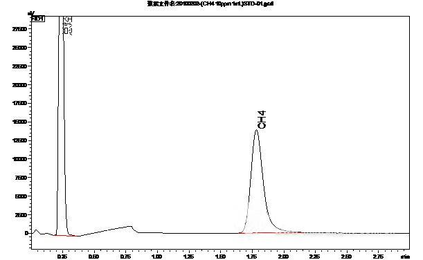 润扬仪器:VOCs无组织排放标准全面执行 气相色谱仪检测不可或缺