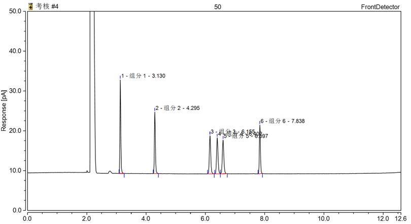 润扬仪器:让建筑VOC无处遁形的气相色谱仪检测方案来啦!