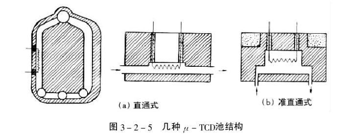 气相色谱仪TCD检测器知识汇总:TCD原理及结构组成