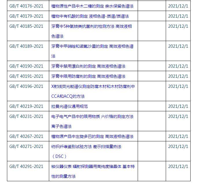 《拉曼光谱仪通用规范》等386项推荐性国标发布